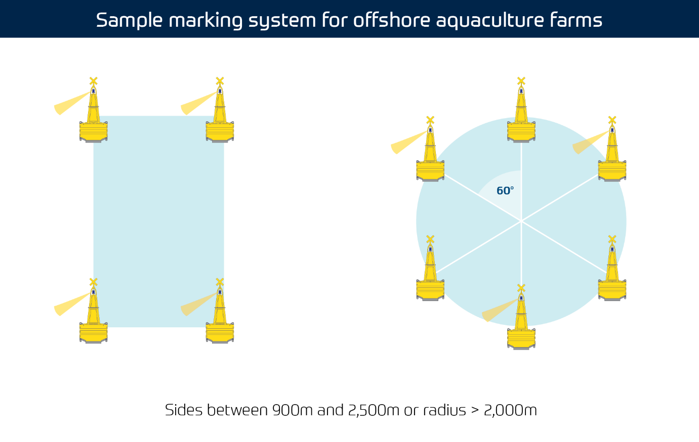Sample marking system for offshore aquaculture farms